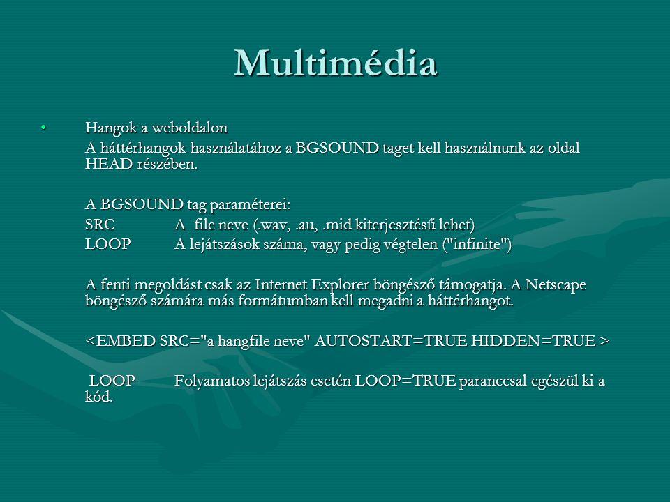 Multimédia Hangok a weboldalon