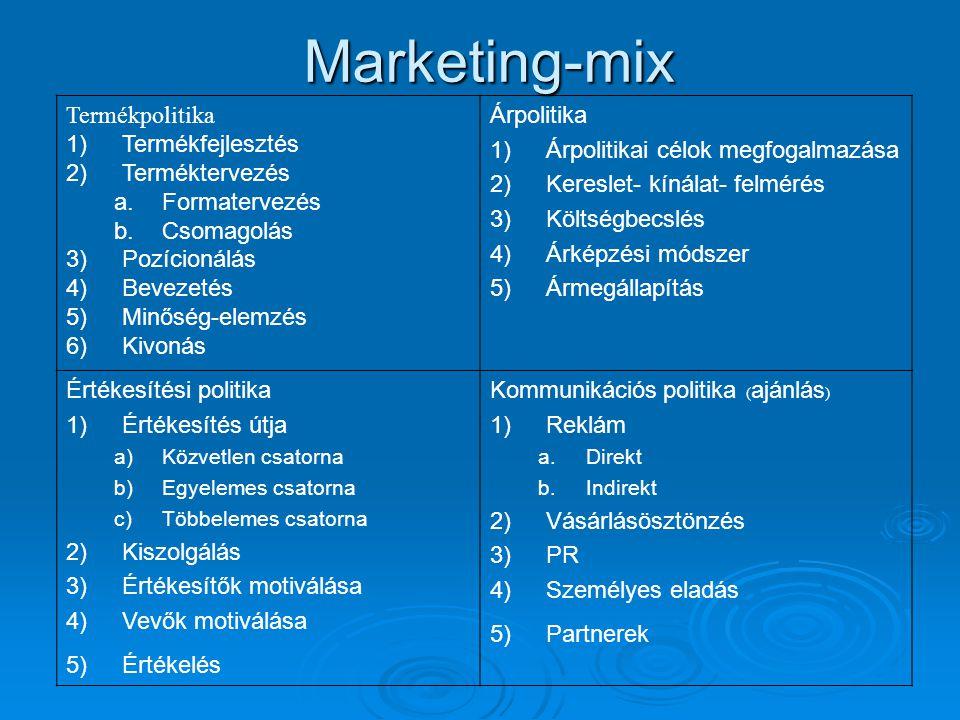 Marketing-mix Termékpolitika Termékfejlesztés Terméktervezés