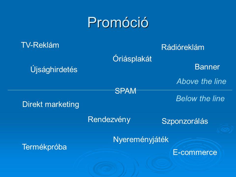 Promóció TV-Reklám Rádióreklám Óriásplakát Banner Újsághirdetés