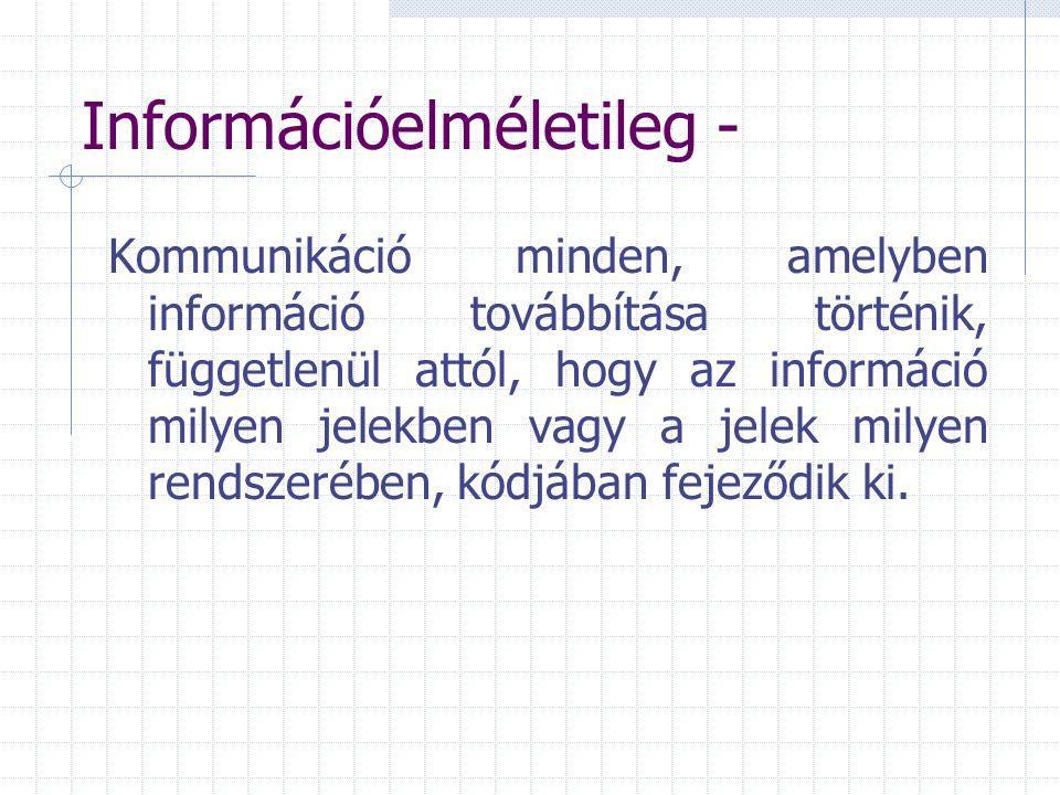 Információelméletileg -