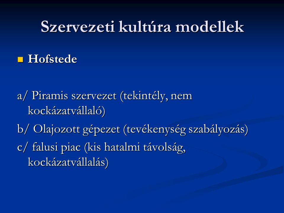 Szervezeti kultúra modellek