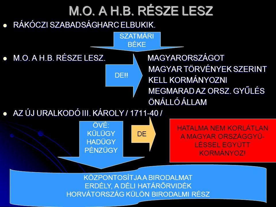 M.O. A H.B. RÉSZE LESZ RÁKÓCZI SZABADSÁGHARC ELBUKIK.