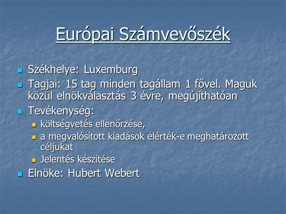 Európai Számvevőszék Székhelye: Luxemburg