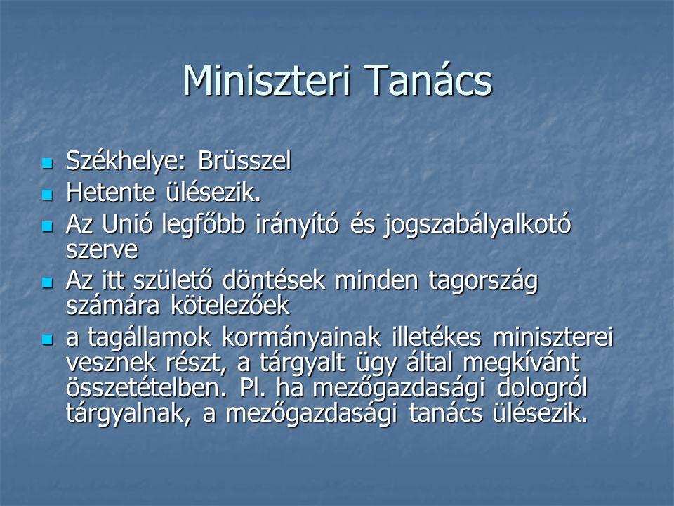 Miniszteri Tanács Székhelye: Brüsszel Hetente ülésezik.