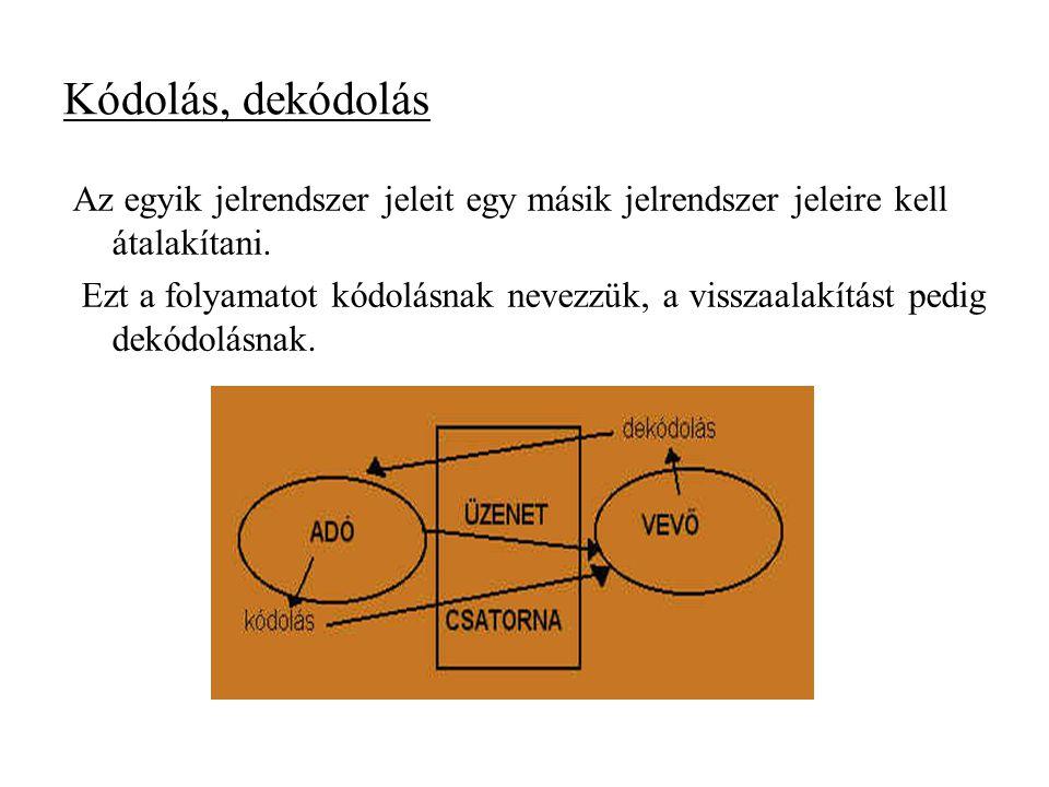 Kódolás, dekódolás Az egyik jelrendszer jeleit egy másik jelrendszer jeleire kell átalakítani.