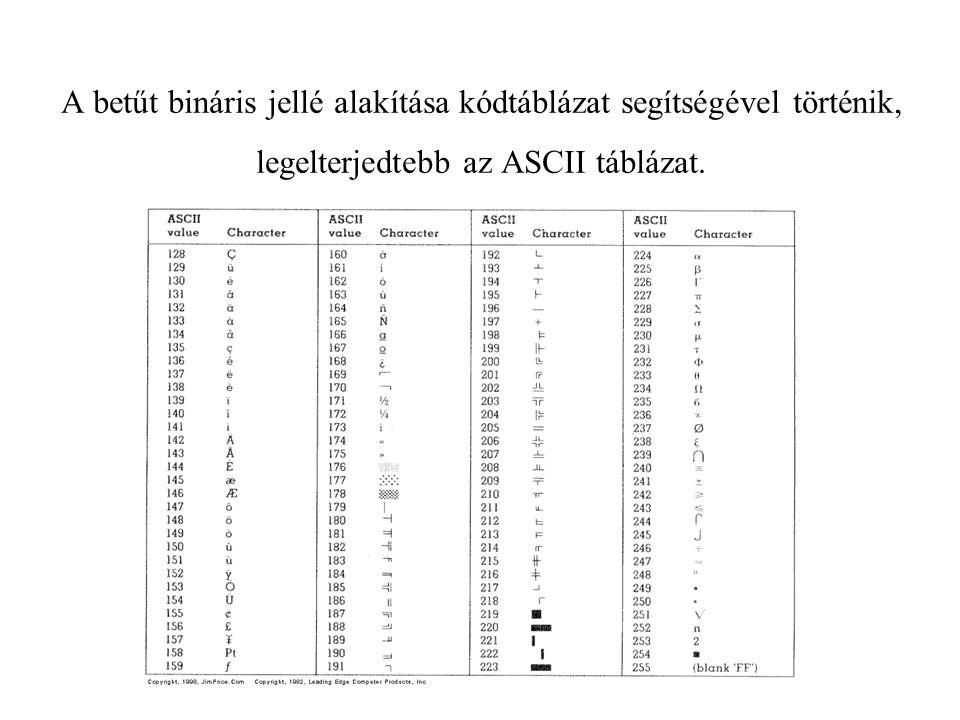 A betűt bináris jellé alakítása kódtáblázat segítségével történik, legelterjedtebb az ASCII táblázat.