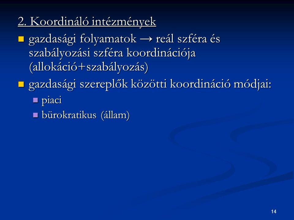 2. Koordináló intézmények