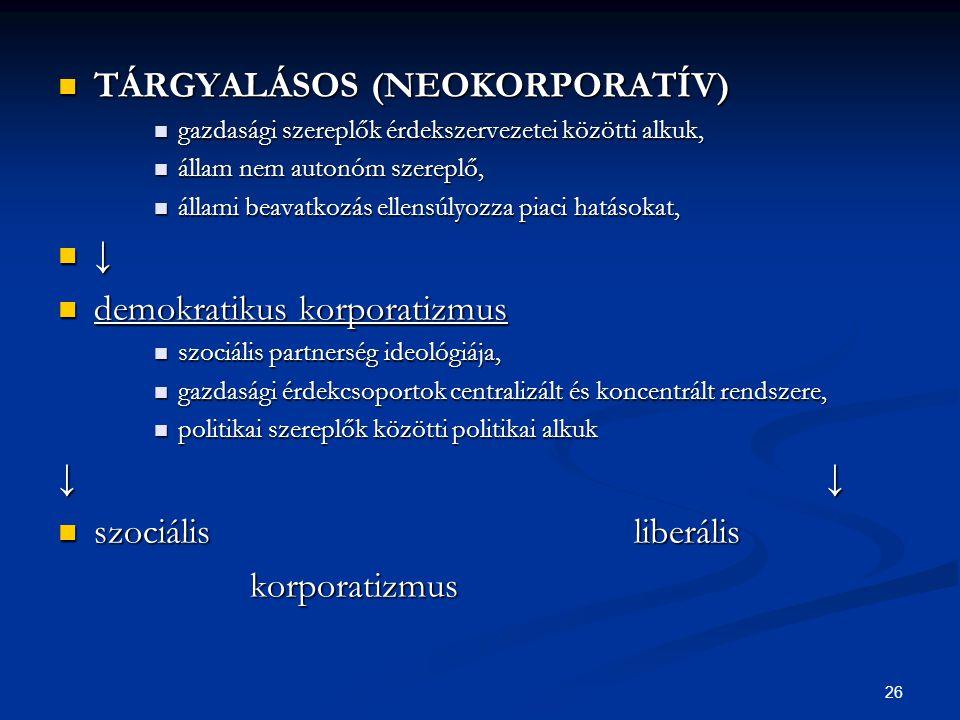 TÁRGYALÁSOS (NEOKORPORATÍV)