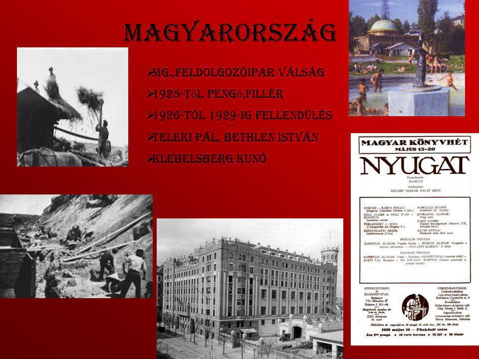 Magyarország mg.,feldolgozóipar válság 1925-től pengő,fillér