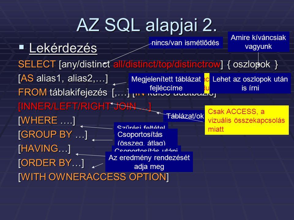 AZ SQL alapjai 2. Lekérdezés
