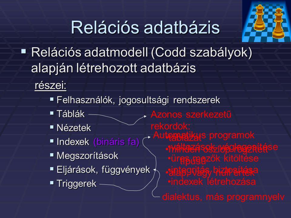 Relációs adatbázis Relációs adatmodell (Codd szabályok) alapján létrehozott adatbázis. részei: Felhasználók, jogosultsági rendszerek.