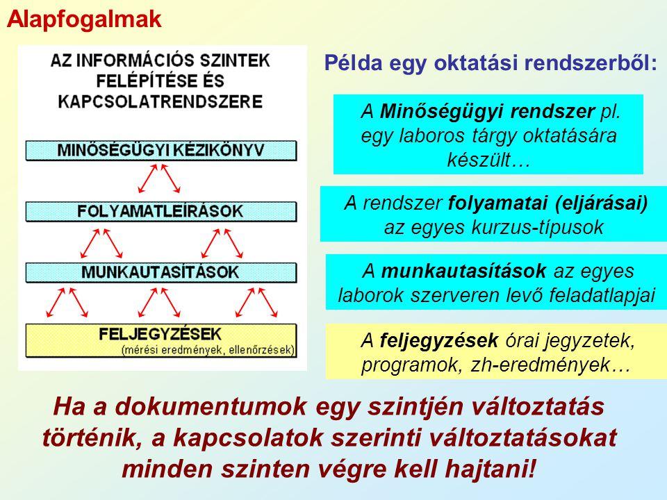 Példa egy oktatási rendszerből: