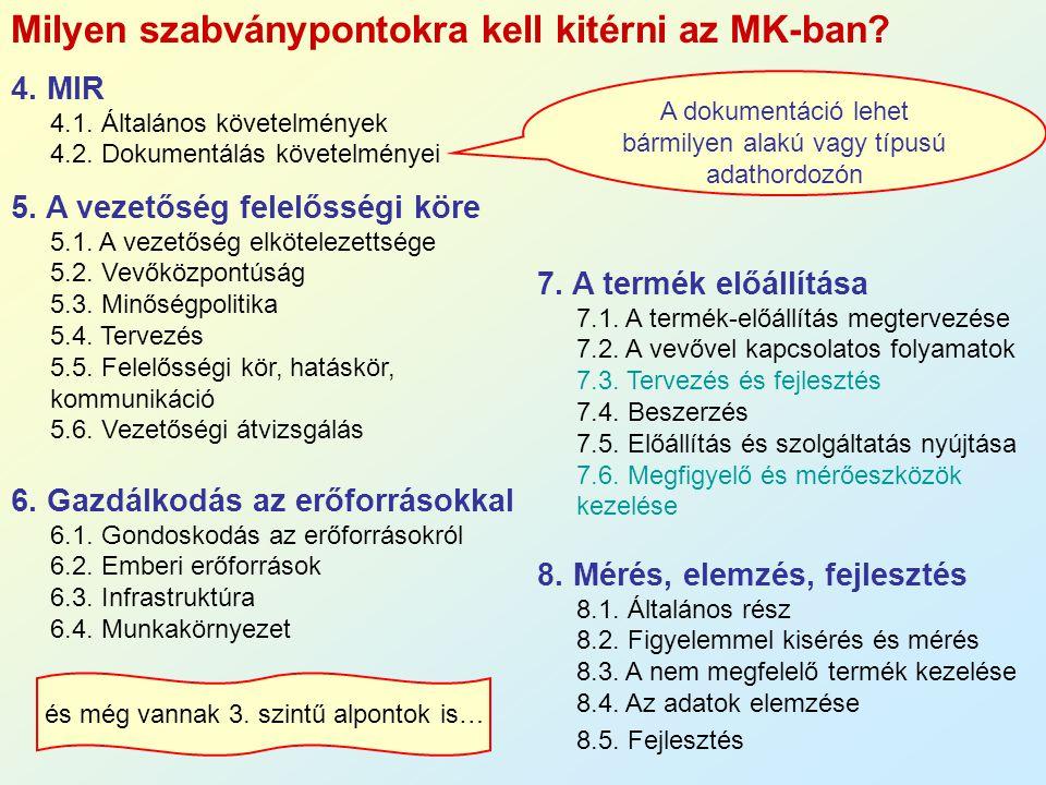 Milyen szabványpontokra kell kitérni az MK-ban
