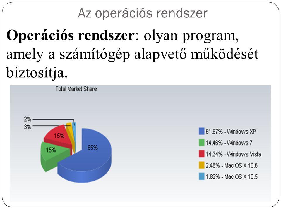 Az operációs rendszer Operációs rendszer: olyan program, amely a számítógép alapvető működését biztosítja.