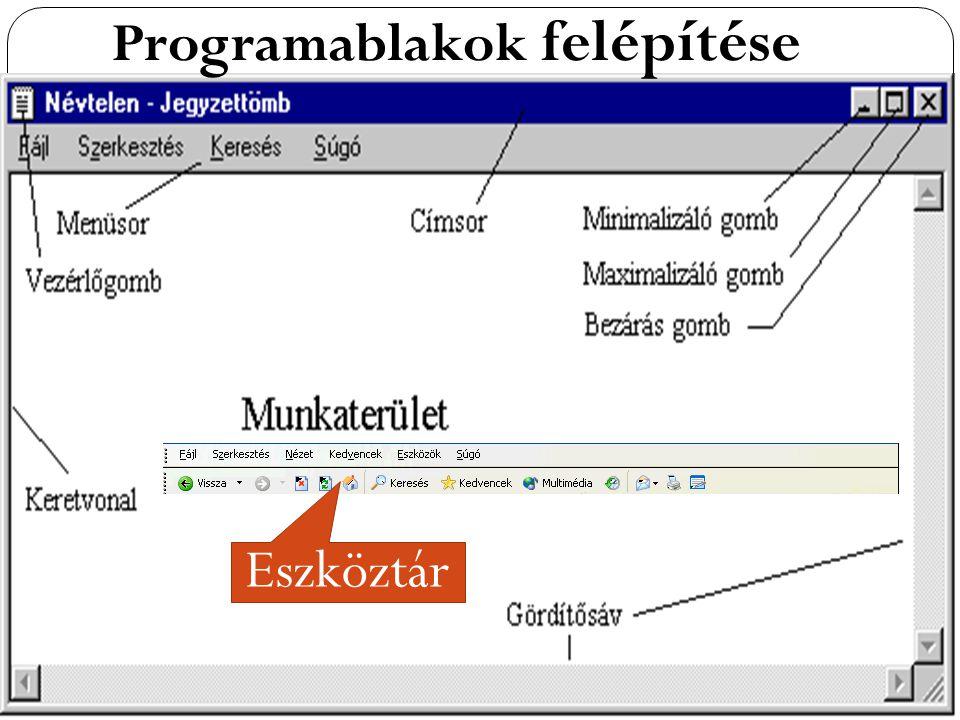 Programablakok felépítése