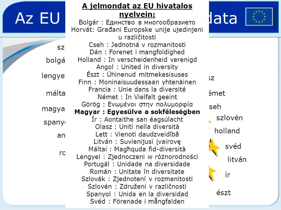 Az EU nyelvei és jelmondata