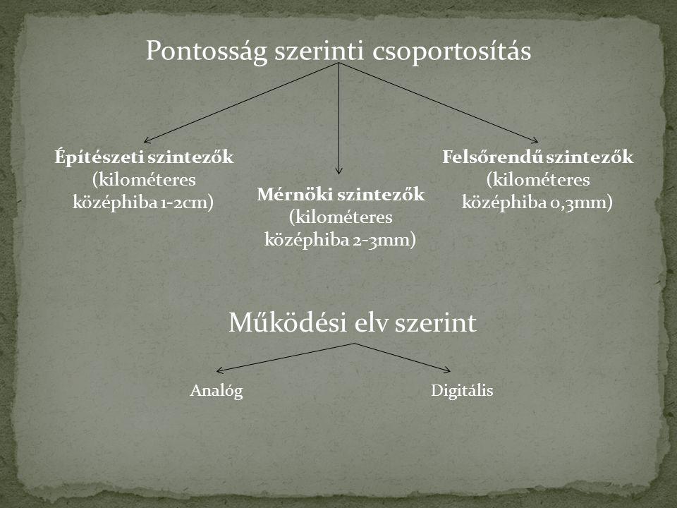 Pontosság szerinti csoportosítás
