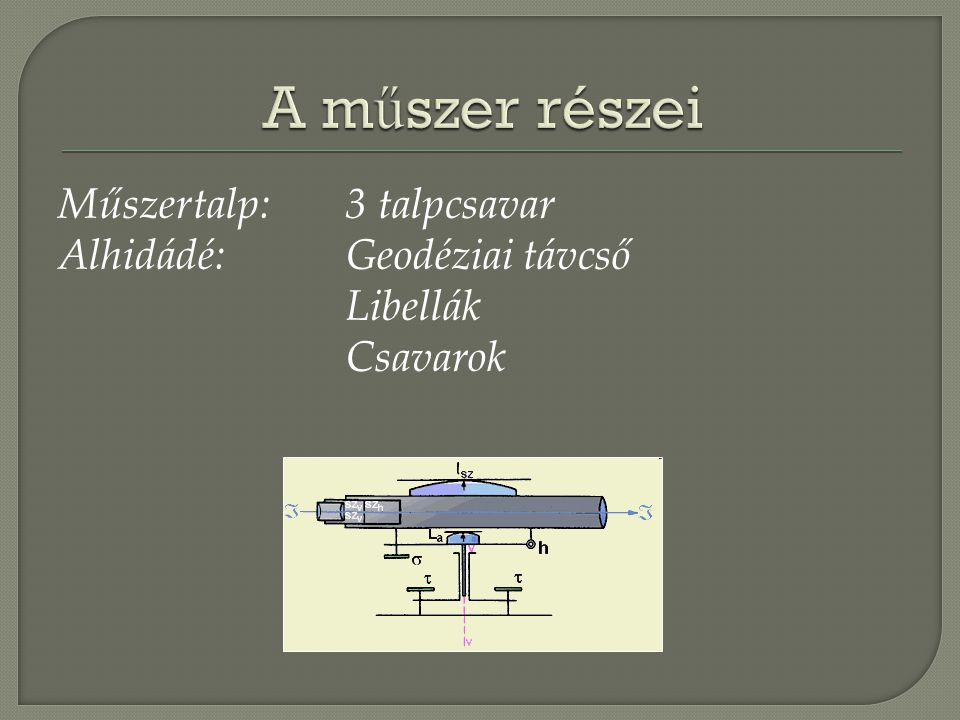 A műszer részei Műszertalp: 3 talpcsavar Alhidádé: Geodéziai távcső Libellák Csavarok