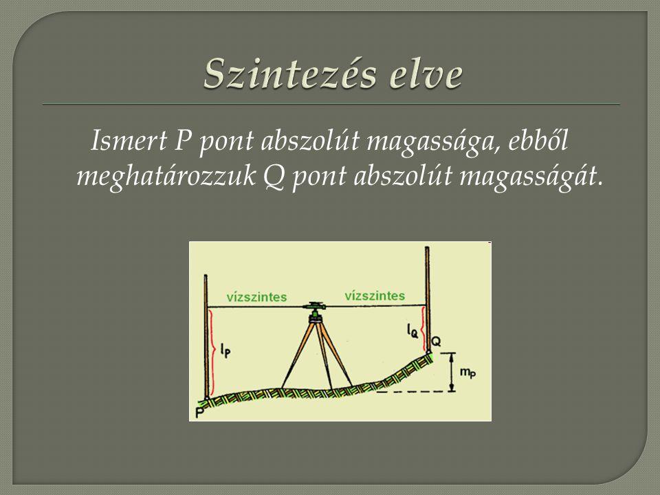 Szintezés elve Ismert P pont abszolút magassága, ebből meghatározzuk Q pont abszolút magasságát.