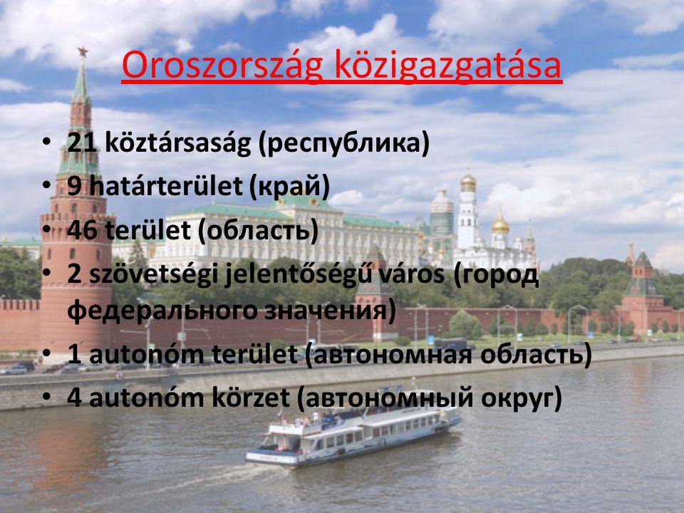 Oroszország közigazgatása