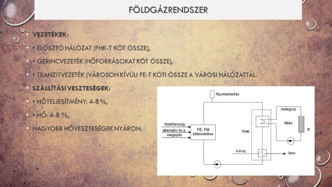 FÖLDGÁZRENDSZER Vezetékek: • elosztó hálózat (FHK-t köt össze),
