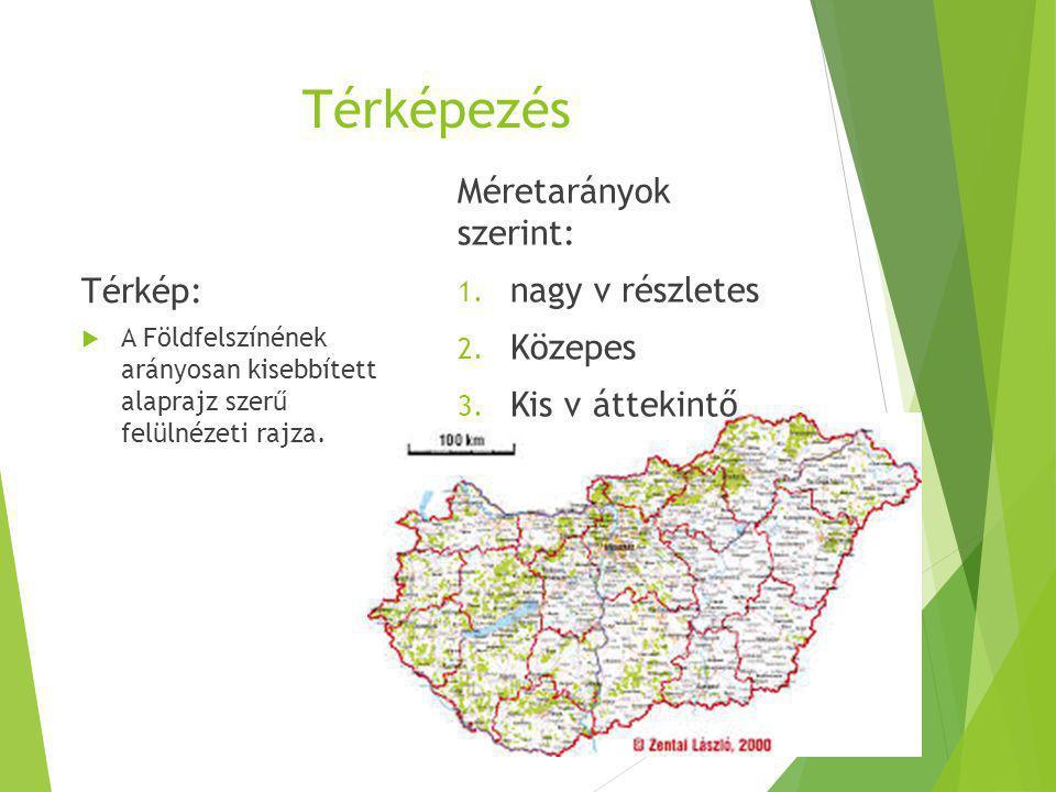 Térképezés Méretarányok szerint: nagy v részletes Térkép: Közepes