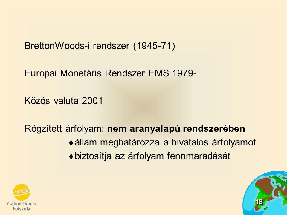 BrettonWoods-i rendszer (1945-71)