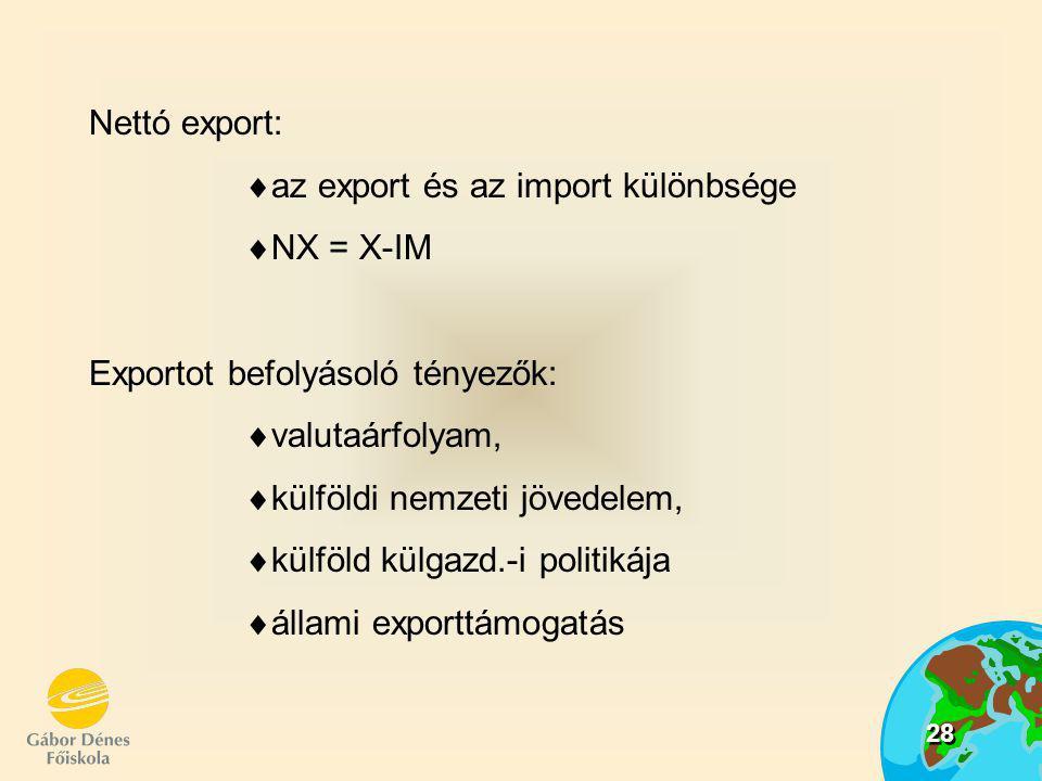 Nettó export: az export és az import különbsége. NX = X-IM. Exportot befolyásoló tényezők: valutaárfolyam,