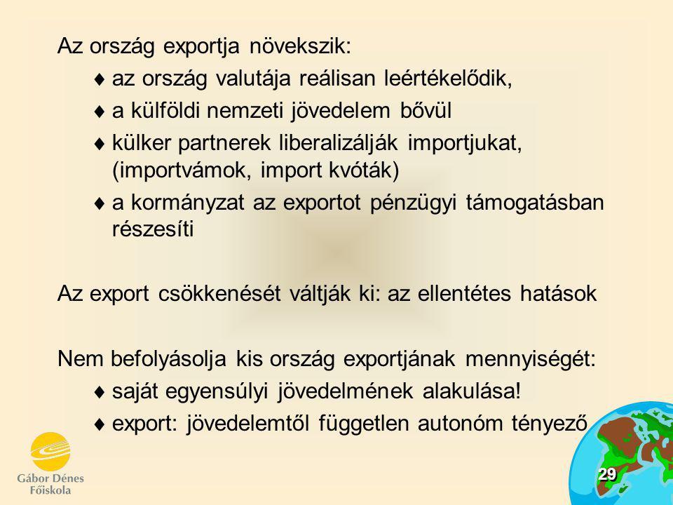 Az ország exportja növekszik: