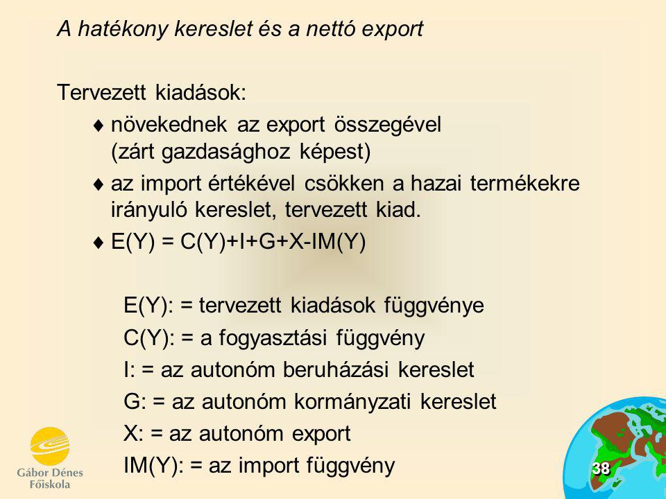 A hatékony kereslet és a nettó export
