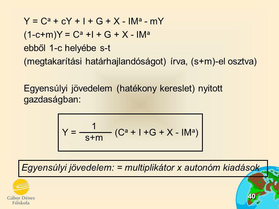 Y = Ca + cY + I + G + X - IMa - mY