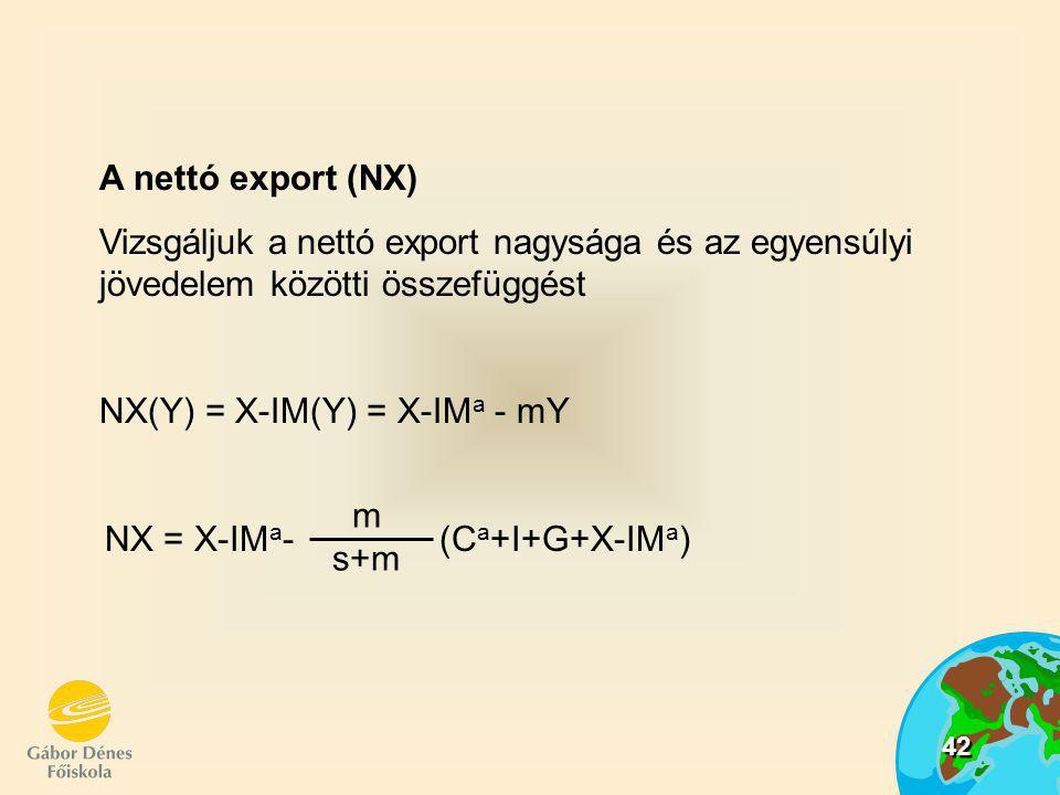NX = X-IMa- (Ca+I+G+X-IMa)