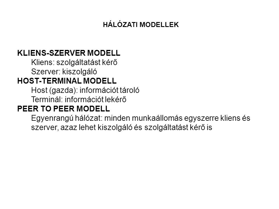 KLIENS-SZERVER MODELL Kliens: szolgáltatást kérő Szerver: kiszolgáló