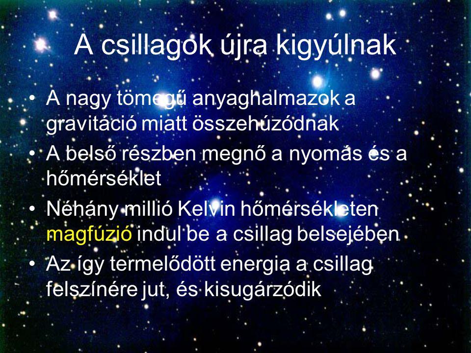 A csillagok újra kigyúlnak