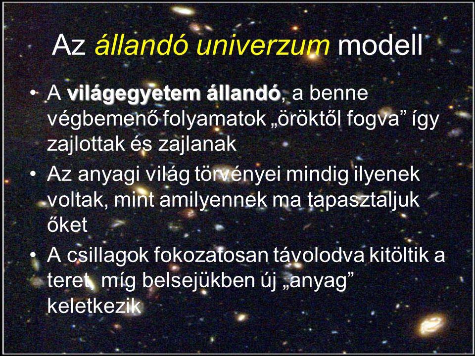 Az állandó univerzum modell