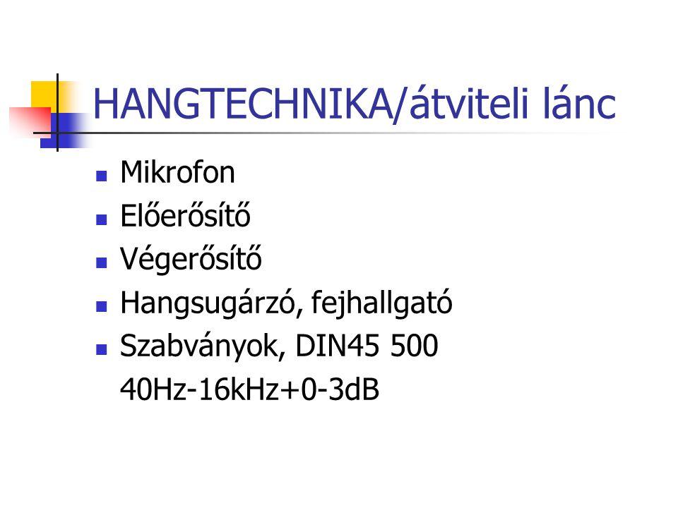HANGTECHNIKA/átviteli lánc