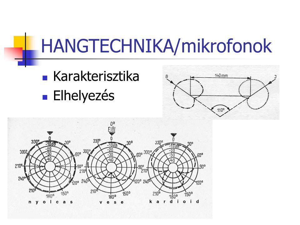 HANGTECHNIKA/mikrofonok