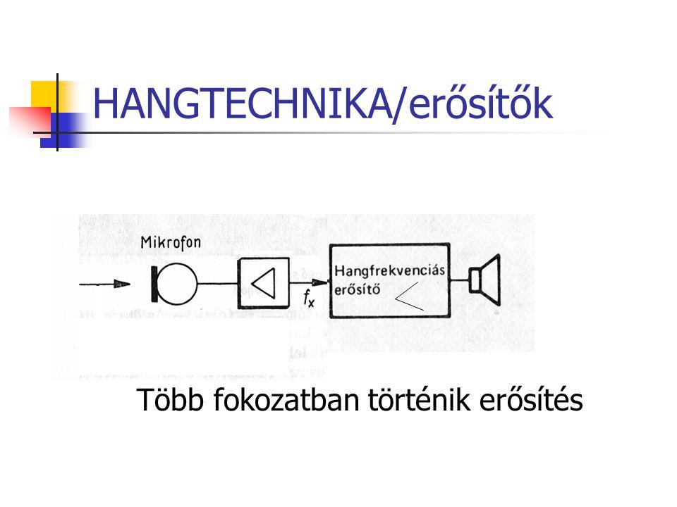 HANGTECHNIKA/erősítők