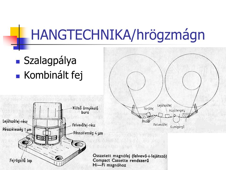 HANGTECHNIKA/hrögzmágn