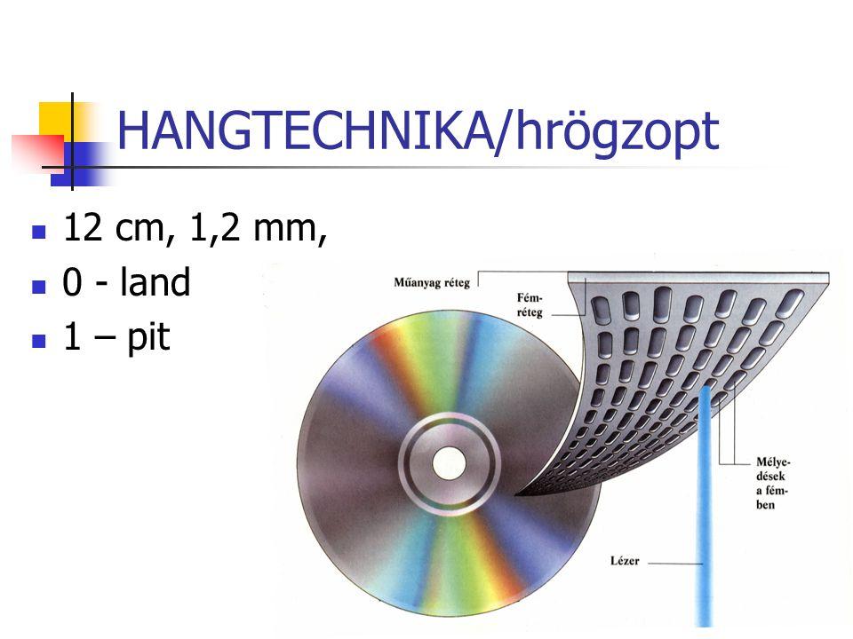 HANGTECHNIKA/hrögzopt