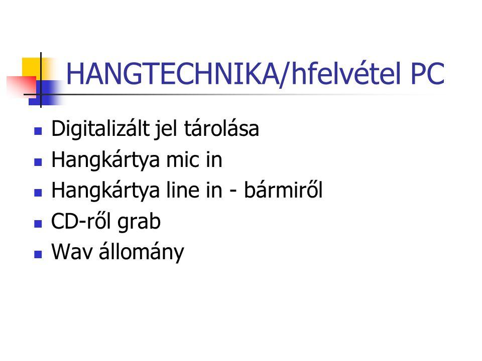 HANGTECHNIKA/hfelvétel PC