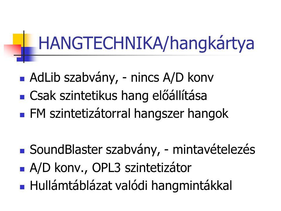 HANGTECHNIKA/hangkártya
