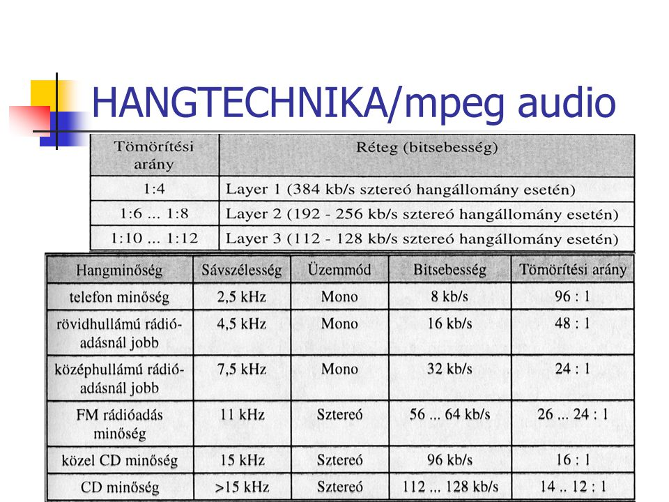 HANGTECHNIKA/mpeg audio