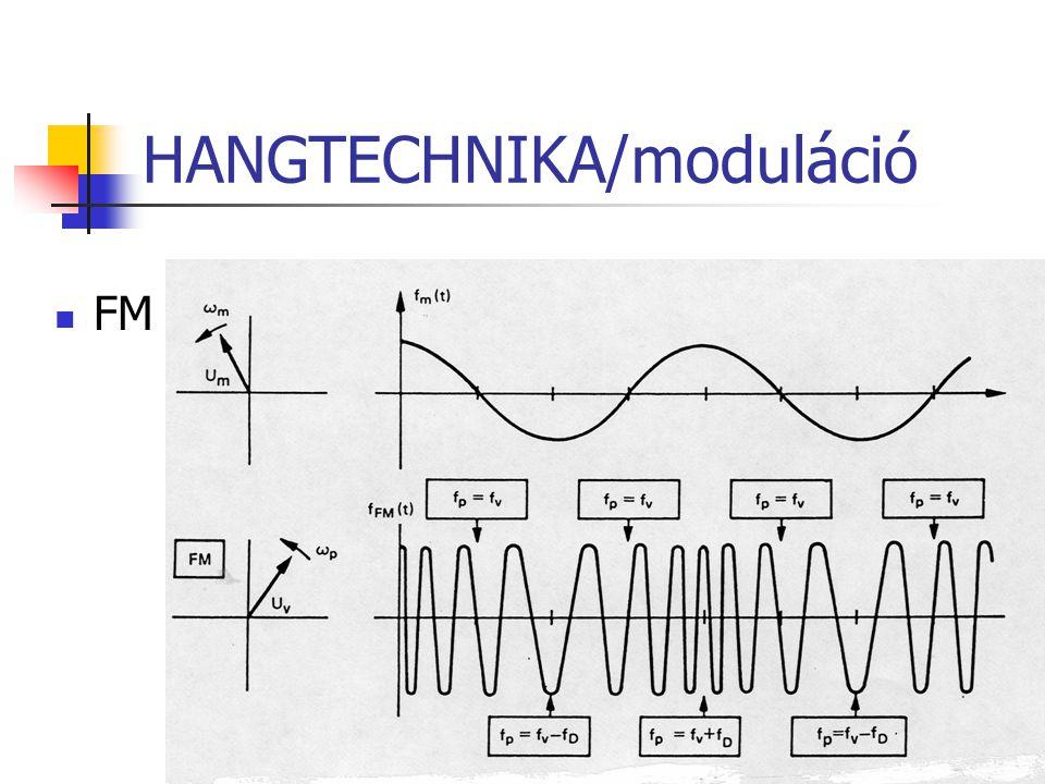 HANGTECHNIKA/moduláció
