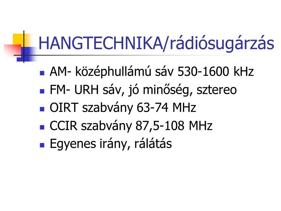 HANGTECHNIKA/rádiósugárzás
