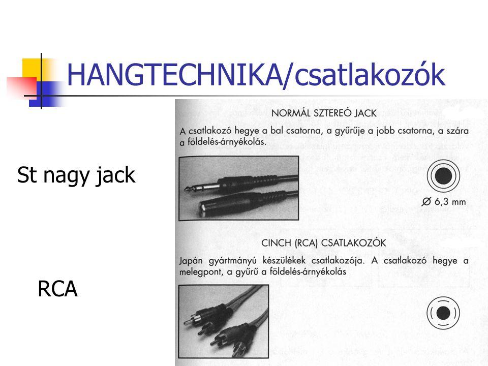 HANGTECHNIKA/csatlakozók