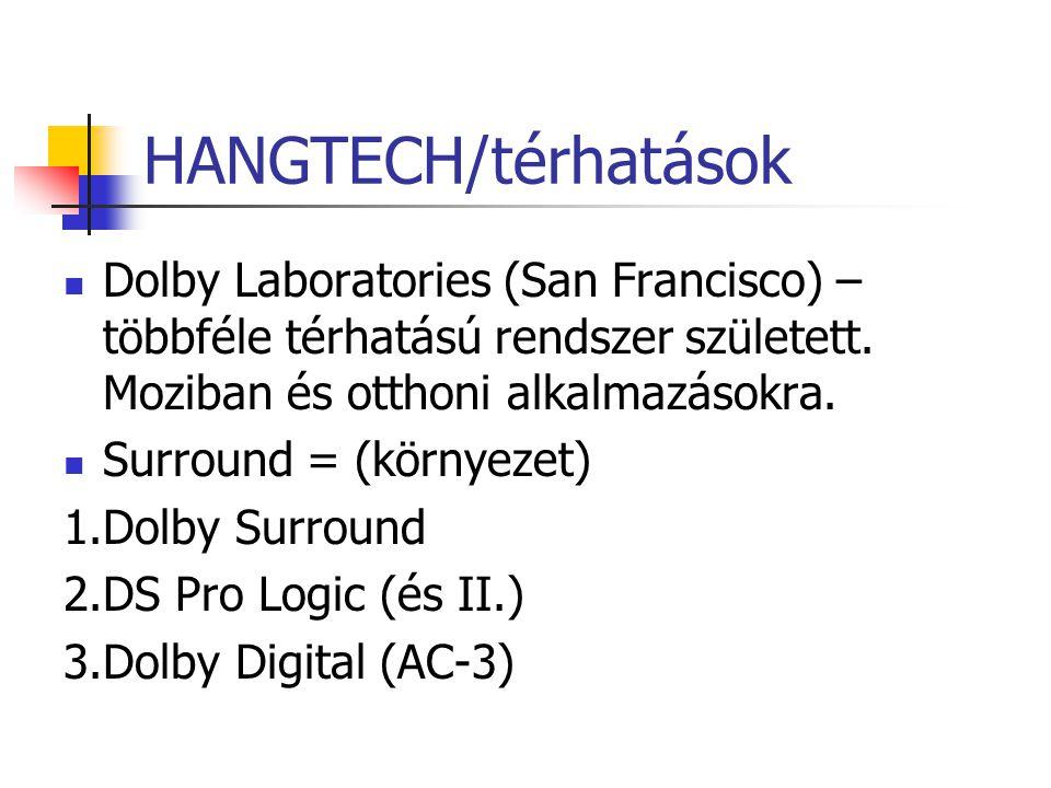 HANGTECH/térhatások Dolby Laboratories (San Francisco) – többféle térhatású rendszer született. Moziban és otthoni alkalmazásokra.