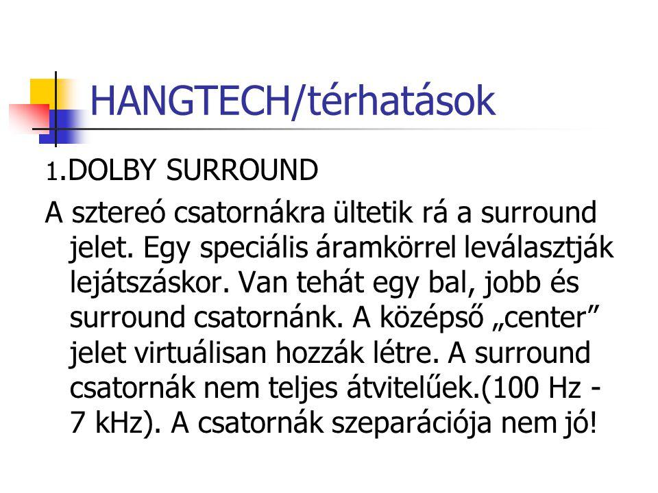HANGTECH/térhatások 1.DOLBY SURROUND.