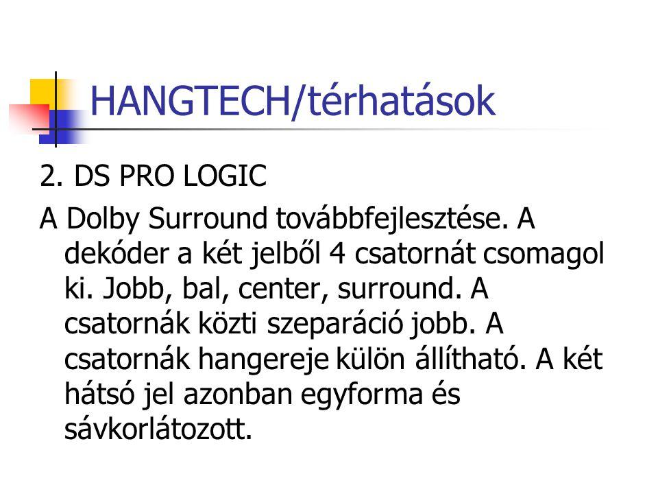 HANGTECH/térhatások 2. DS PRO LOGIC