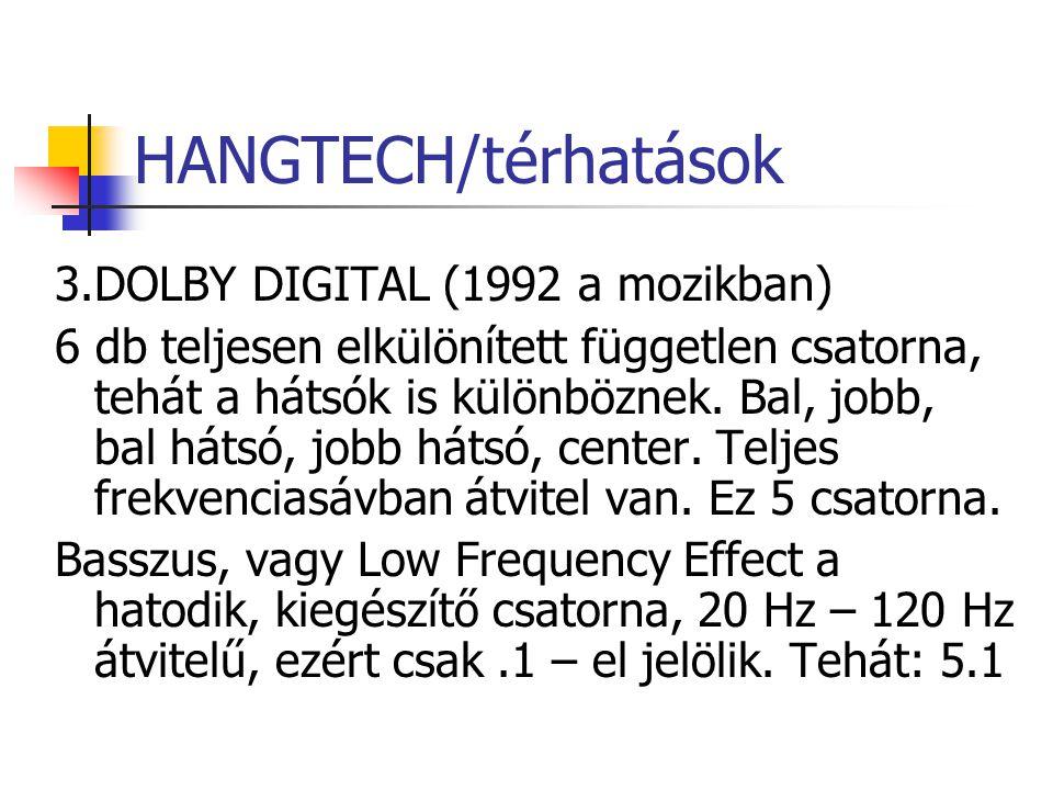 HANGTECH/térhatások 3.DOLBY DIGITAL (1992 a mozikban)